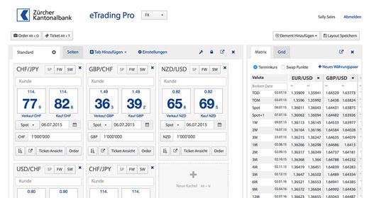 E trading pro zkb